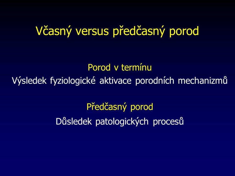 Včasný versus předčasný porod Porod = syndrom Shodný mechanizmus ↓ aktivovaná decidua příprava děložního hrdla zvýšená/předčasná kontraktilita myometria