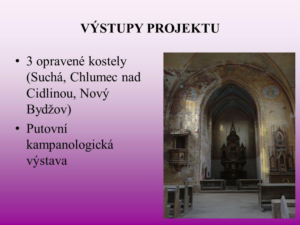 VÝSTUPY PROJEKTU 3 opravené kostely (Suchá, Chlumec nad Cidlinou, Nový Bydžov) Putovní kampanologická výstava