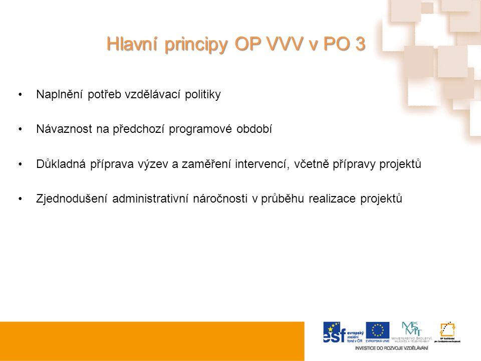 Hlavní principy OP VVV v PO 3 Naplnění potřeb vzdělávací politiky Návaznost na předchozí programové období Důkladná příprava výzev a zaměření interven