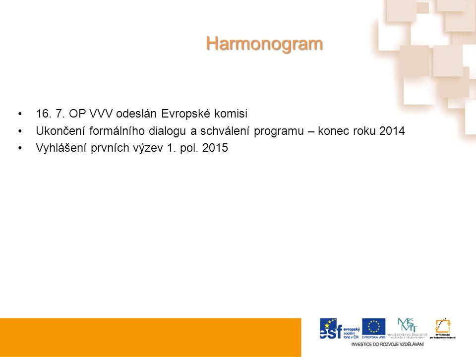 Harmonogram 16. 7. OP VVV odeslán Evropské komisi Ukončení formálního dialogu a schválení programu – konec roku 2014 Vyhlášení prvních výzev 1. pol. 2