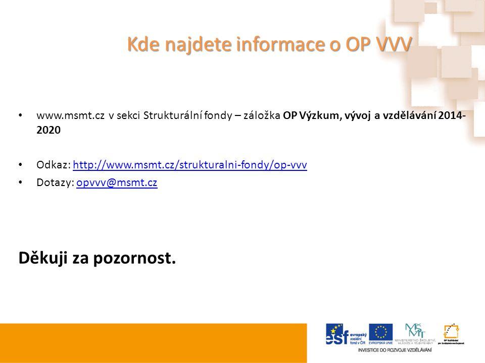 Kde najdete informace o OP VVV www.msmt.cz v sekci Strukturální fondy – záložka OP Výzkum, vývoj a vzdělávání 2014- 2020 Odkaz: http://www.msmt.cz/str