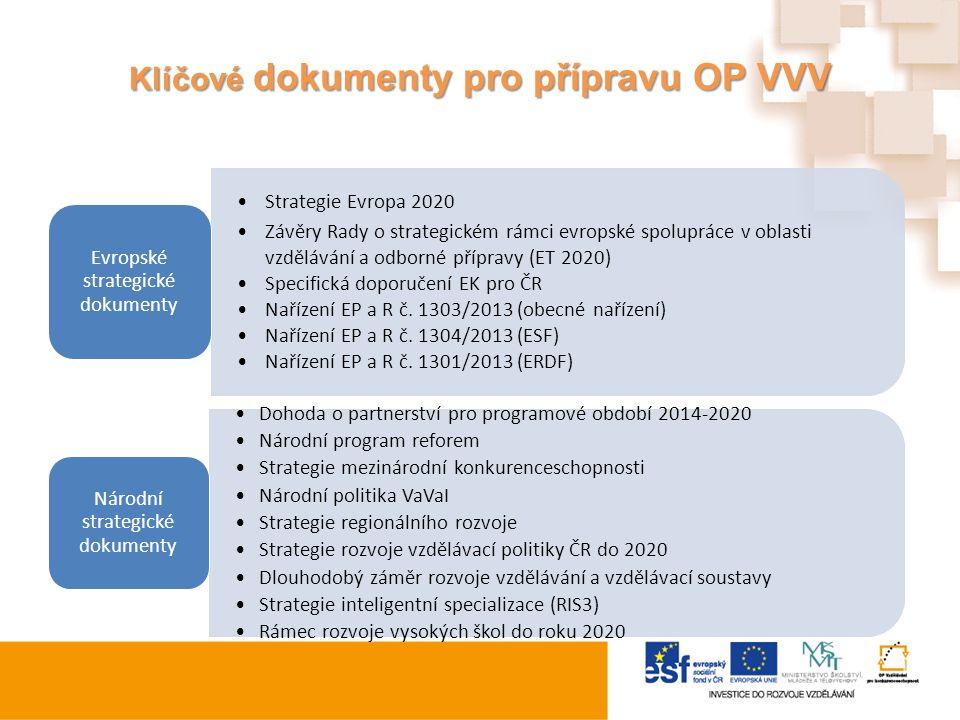Klíčové dokumenty pro přípravu OP VVV Strategie Evropa 2020 Závěry Rady o strategickém rámci evropské spolupráce v oblasti vzdělávání a odborné přípra