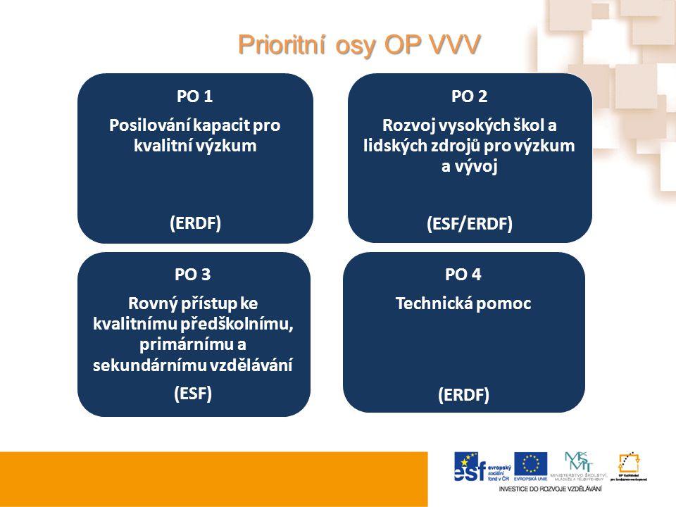 PO 1 Posilování kapacit pro kvalitní výzkum (ERDF) PO 2 Rozvoj vysokých škol a lidských zdrojů pro výzkum a vývoj (ESF/ERDF) PO 3 Rovný přístup ke kva