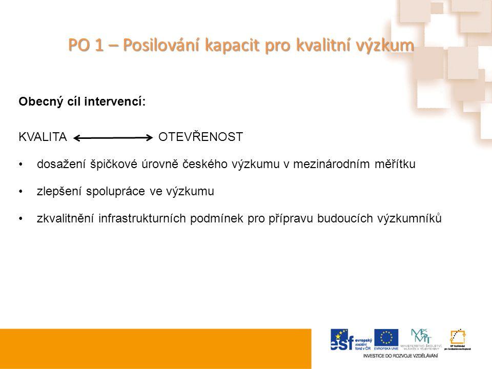 PO 1 – Posilování kapacit pro kvalitní výzkum Obecný cíl intervencí: KVALITA OTEVŘENOST dosažení špičkové úrovně českého výzkumu v mezinárodním měřítk