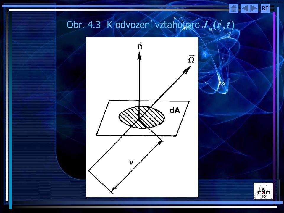 RF Obr. 4.3 K odvození vztahu pro