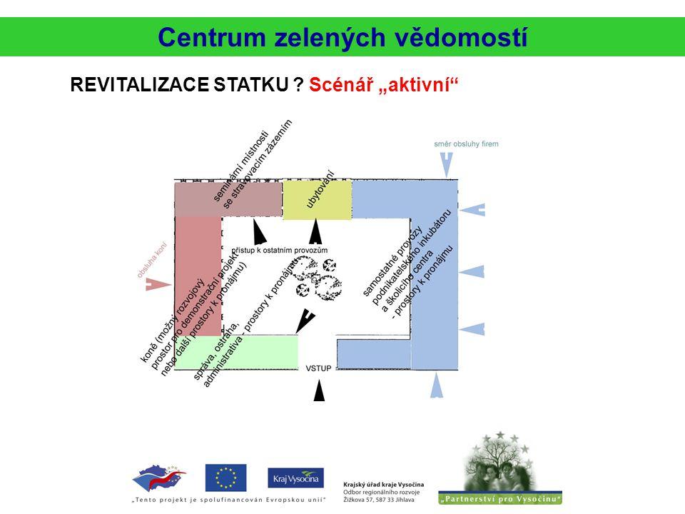 """Centrum zelených vědomostí REVITALIZACE STATKU ? Scénář """"aktivní"""