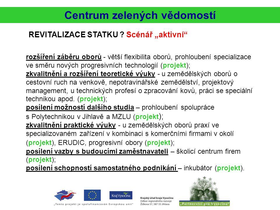 Centrum zelených vědomostí REVITALIZACE STATKU .