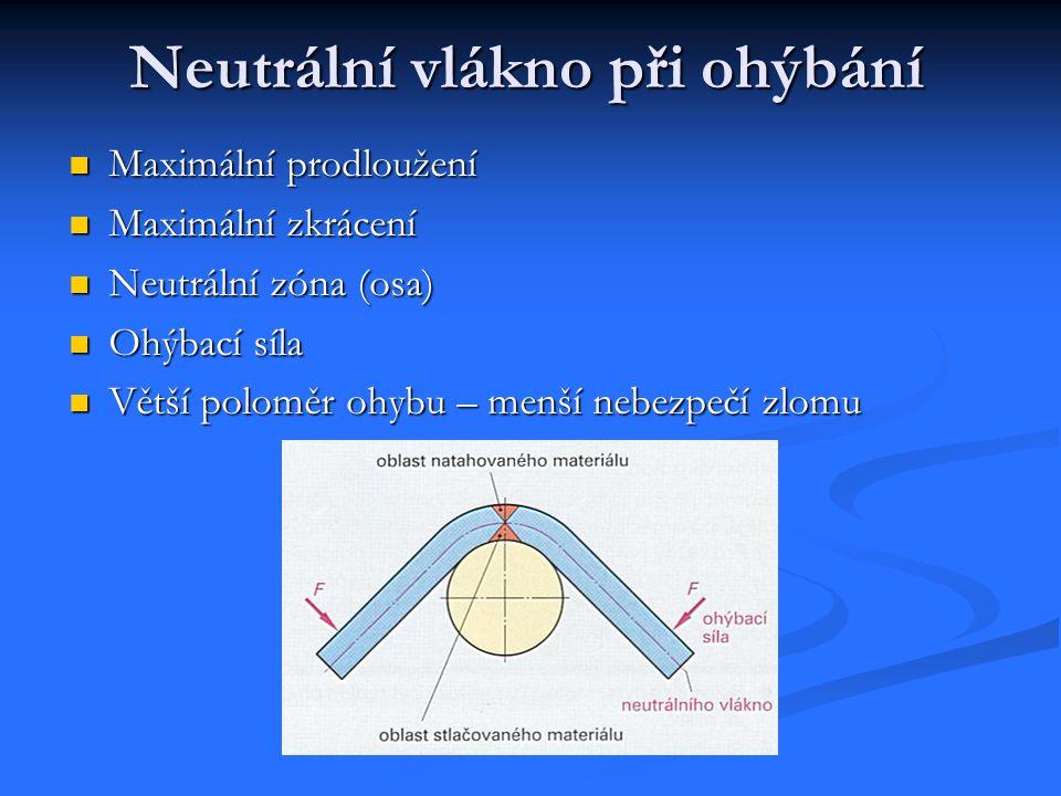 Neutrální vlákno při ohýbání Maximální prodloužení Maximální zkrácení Neutrální zóna (osa) Ohýbací síla Větší poloměr ohybu – menší nebezpečí zlomu