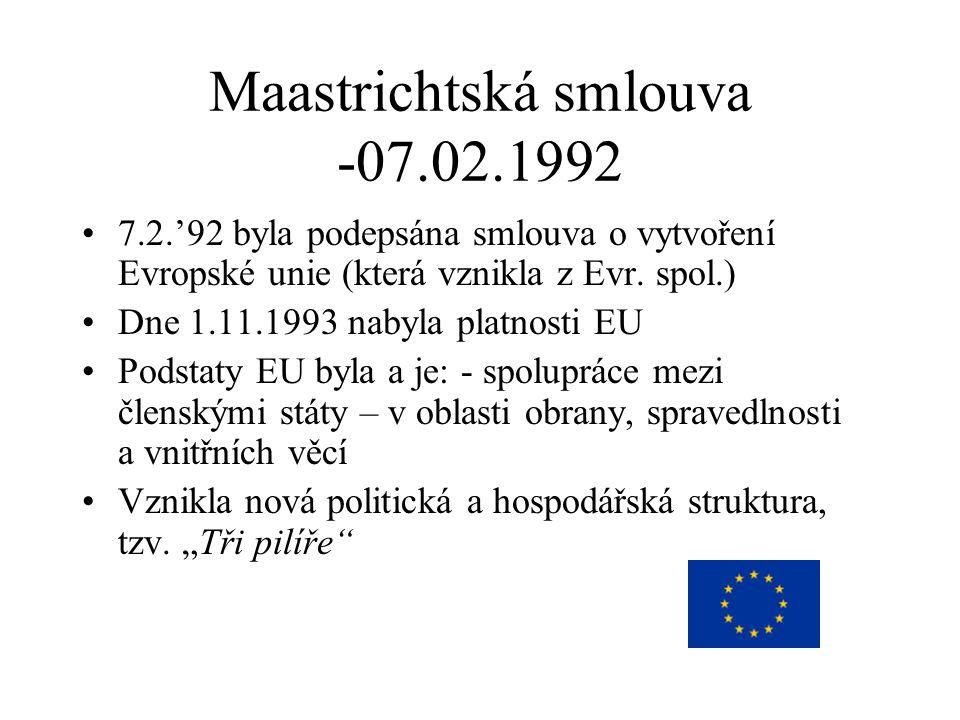 Maastrichtská smlouva -07.02.1992 7.2.'92 byla podepsána smlouva o vytvoření Evropské unie (která vznikla z Evr. spol.) Dne 1.11.1993 nabyla platnosti