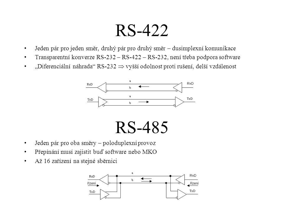 RS-422 Jeden pár pro jeden směr, druhý pár pro druhý směr – dusimplexní komunikace Transparentní konverze RS-232 – RS-422 – RS-232, není třeba podpora