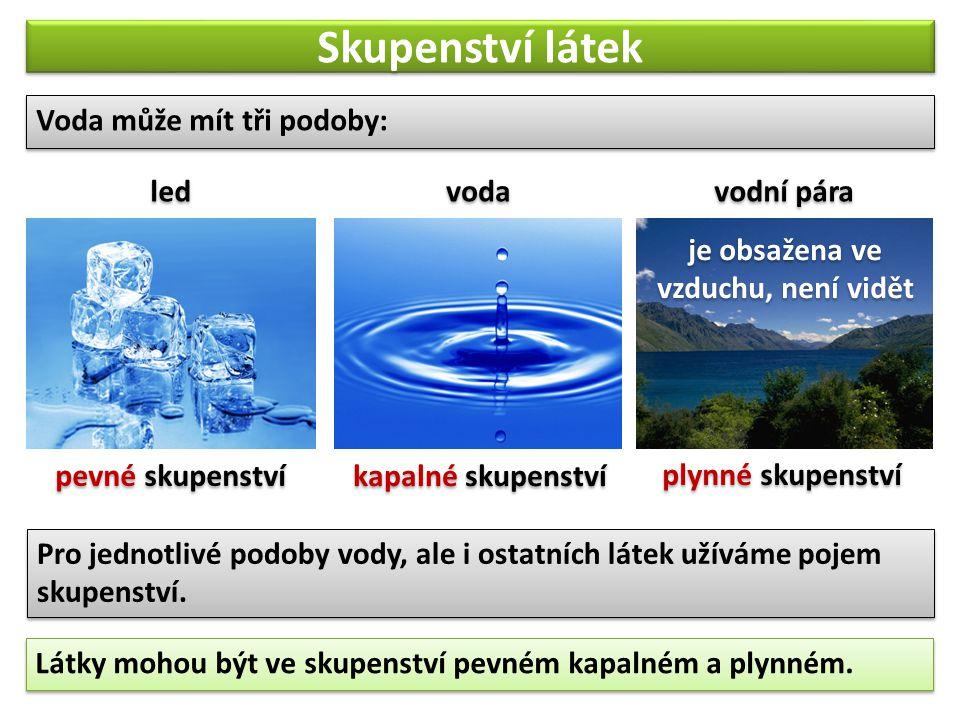 Skupenství látek Voda může mít tři podoby: Voda může mít tři podoby: led led voda voda vodní pára vodní pára Pro jednotlivé podoby vody, ale i ostatních látek užíváme pojem skupenství.