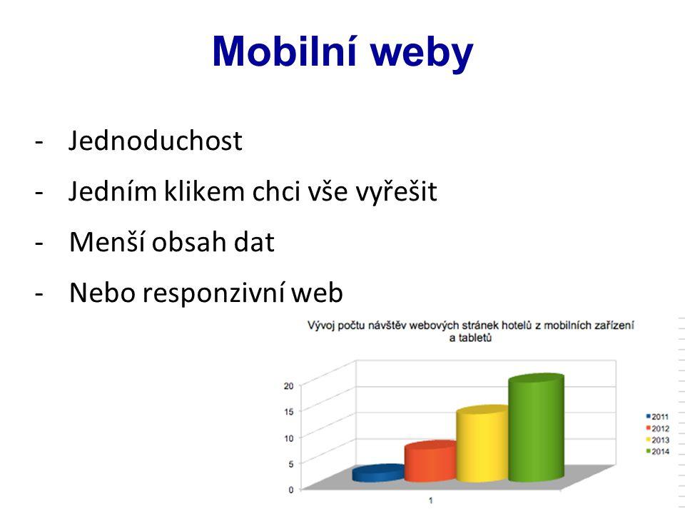 -Jednoduchost -Jedním klikem chci vše vyřešit -Menší obsah dat -Nebo responzivní web Mobilní weby