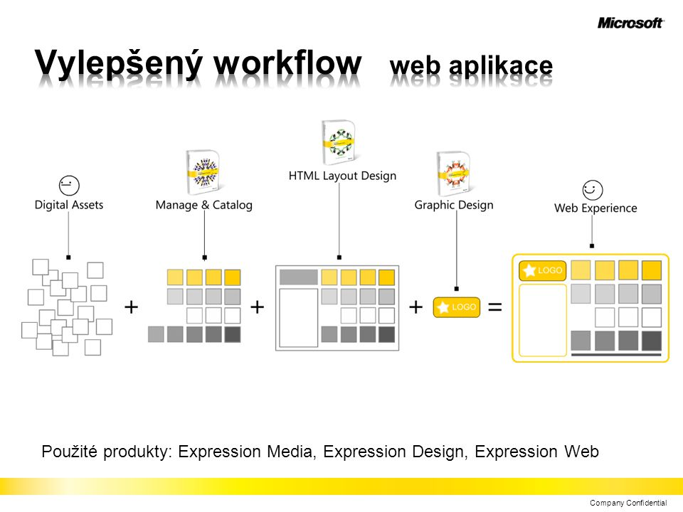 Company Confidential Použité produkty: Expression Media, Expression Design, Expression Blend