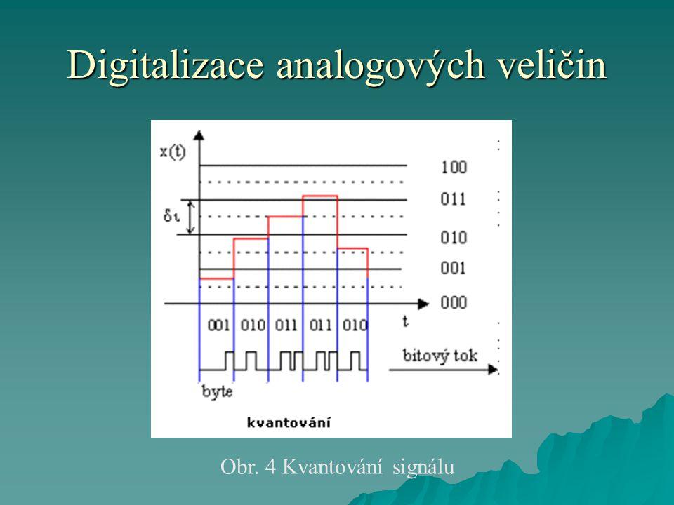 Digitalizace analogových veličin Obr. 4 Kvantování signálu