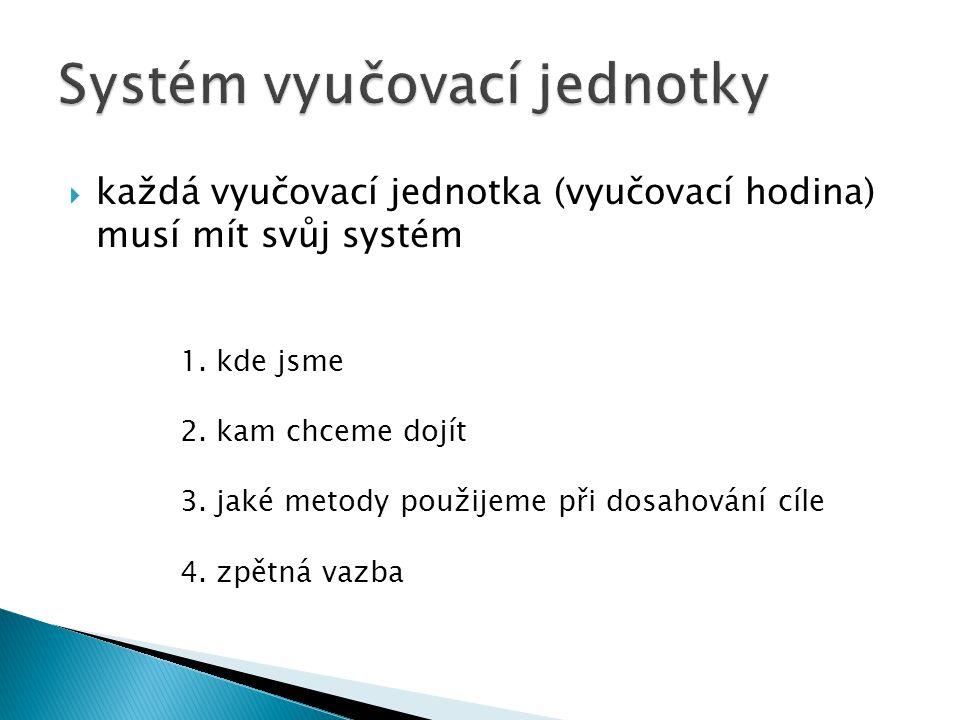  každá vyučovací jednotka (vyučovací hodina) musí mít svůj systém 1.kde jsme 2.kam chceme dojít 3.jaké metody použijeme při dosahování cíle 4.zpětná vazba