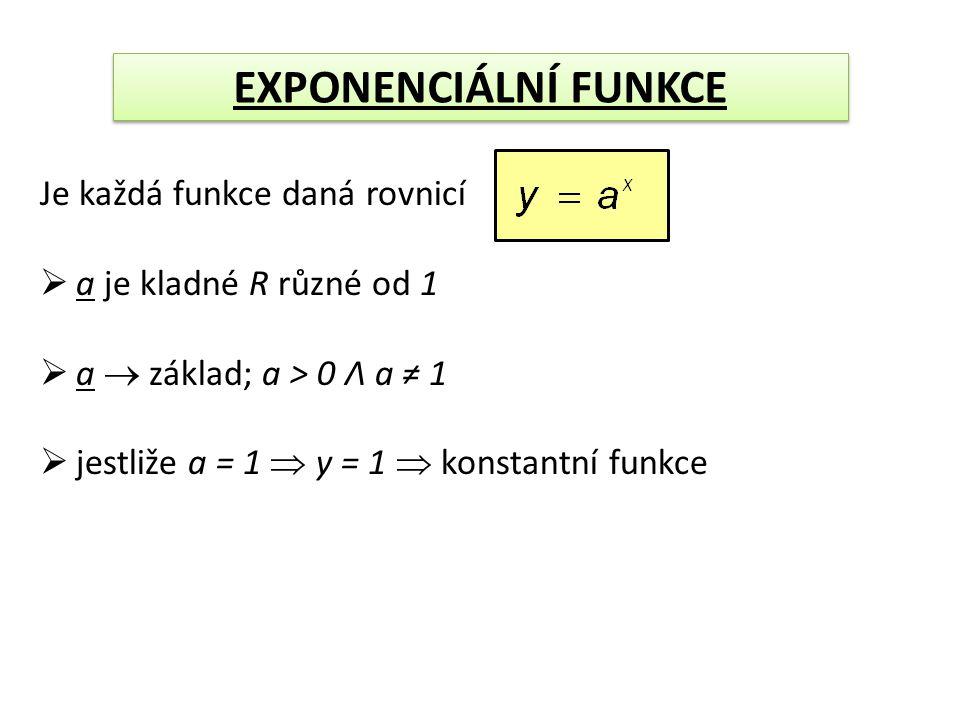 Je každá funkce daná rovnicí  a je kladné R různé od 1  a  základ; a > 0 Λ a ≠ 1  jestliže a = 1  y = 1  konstantní funkce