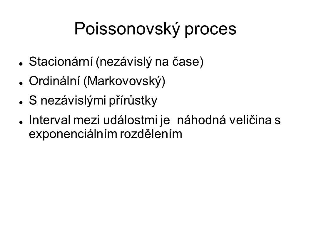 Poissonovský proces Stacionární (nezávislý na čase) Ordinální (Markovovský) S nezávislými přírůstky Interval mezi událostmi je náhodná veličina s exponenciálním rozdělením