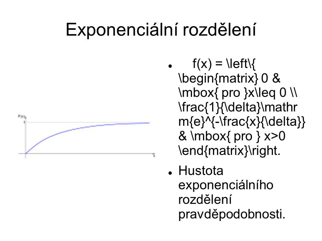 Exponenciální rozdělení f(x) = \left\{ \begin{matrix} 0 & \mbox{ pro }x\leq 0 \\ \frac{1}{\delta}\mathr m{e}^{-\frac{x}{\delta}} & \mbox{ pro } x>0 \end{matrix}\right.