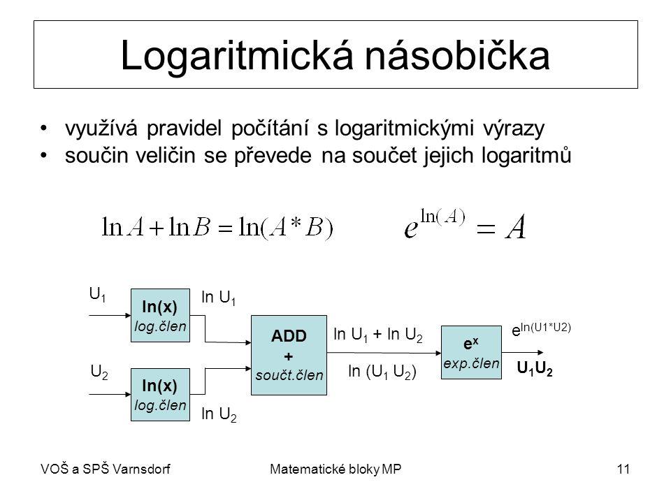 VOŠ a SPŠ VarnsdorfMatematické bloky MP11 Logaritmická násobička ln(x) log.člen ln(x) log.člen ADD + součt.člen e x exp.člen U1U1 U2U2 ln U 1 ln U 2 l