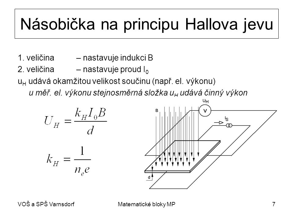 VOŠ a SPŠ VarnsdorfMatematické bloky MP7 Násobička na principu Hallova jevu 1. veličina – nastavuje indukci B 2. veličina – nastavuje proud I 0 u H ud