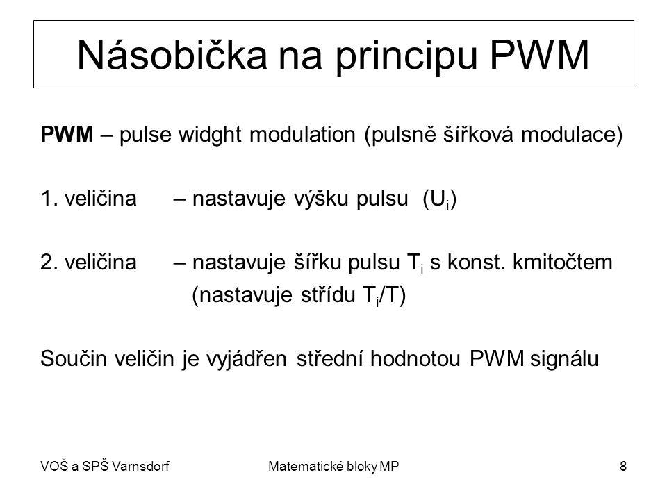VOŠ a SPŠ VarnsdorfMatematické bloky MP8 Násobička na principu PWM PWM – pulse widght modulation (pulsně šířková modulace) 1. veličina – nastavuje výš