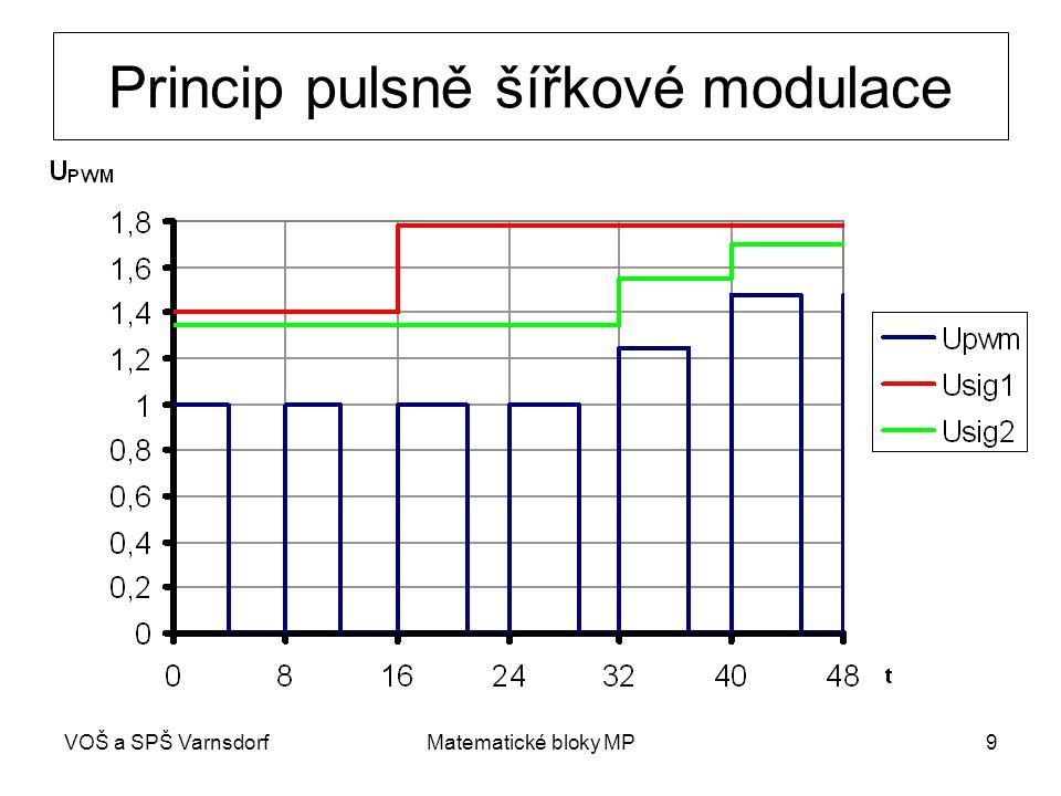VOŠ a SPŠ VarnsdorfMatematické bloky MP10 Matematický popis PWM Střední hodnota – plocha ohraničená signálem a osou x vztažená na dobu periody UiUi U0U0