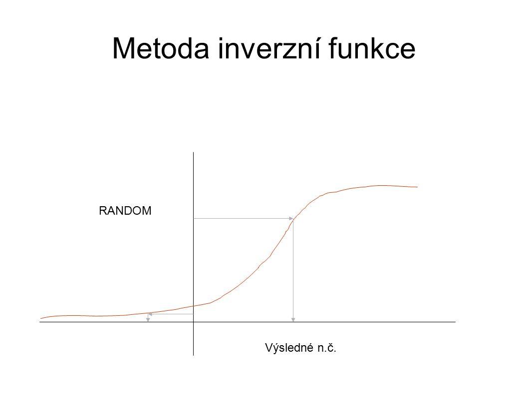 Metoda inverzní funkce R = F -1 (RANDOM) Nevýhoda: Musím být schopen explicitně vyjádřit inverzní funkci k distribuční funkci.