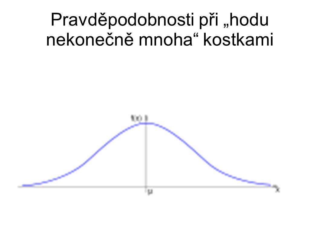 Normální rozdělení f(x) =1 / σ.sqrt(2π) * exp ((x-μ) 2 /2 σ 2 )