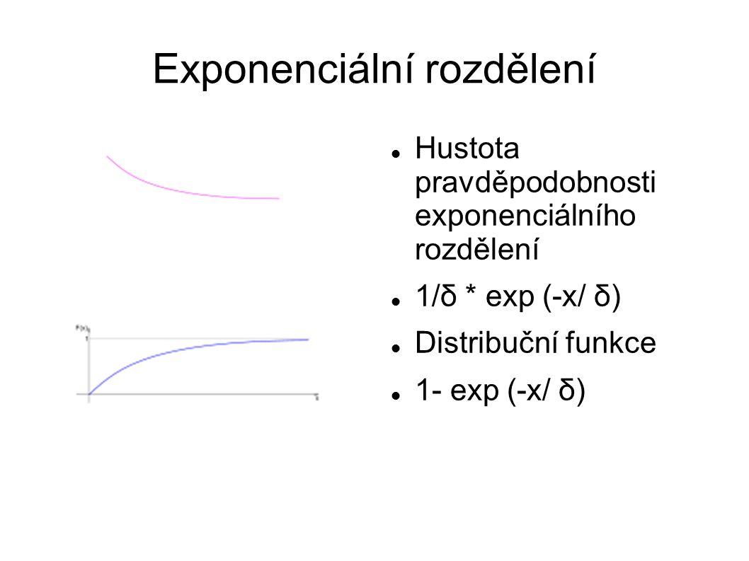 Exponenciální rozdělení Distribuční funkce F(x) = 1-exp(-x/delta)