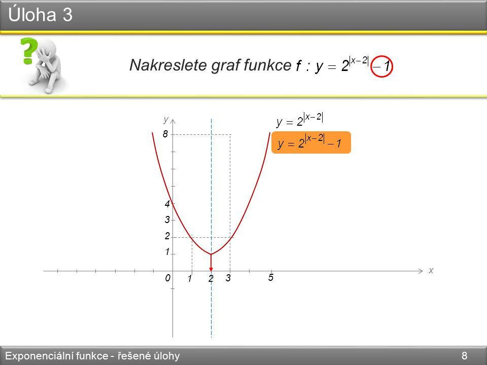 0 y x 1 2 1 8 3 2 5 Úloha 3 Exponenciální funkce - řešené úlohy 8 Nakreslete graf funkce. 4 3