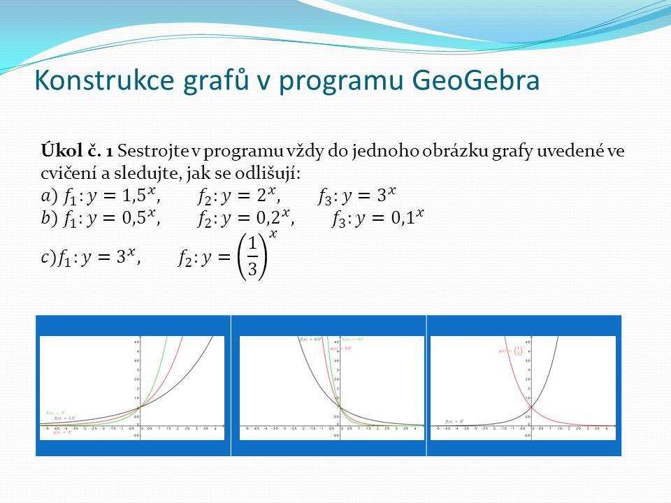 Konstrukce grafů v programu GeoGebra