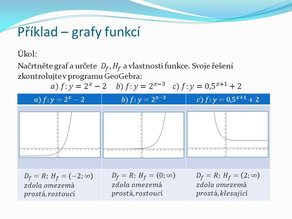 Příklad – grafy funkcí