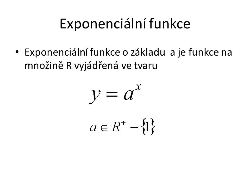 Exponenciální funkce o základu a je funkce na množině R vyjádřená ve tvaru