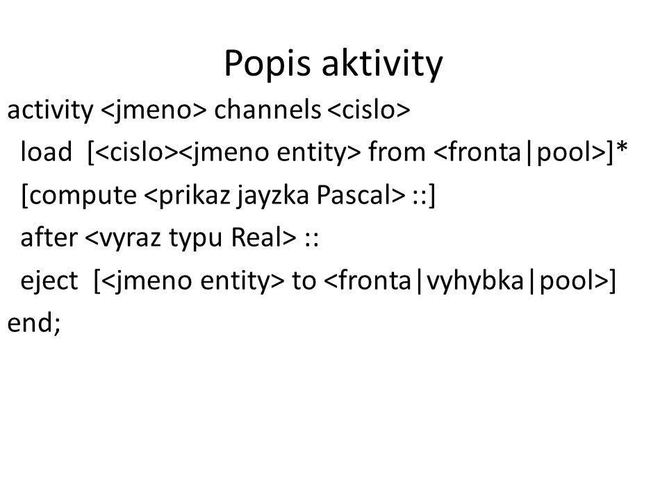 Poznámky k popisu aktivity channels 0 znamená neomezený počet kanálů obsluhy.