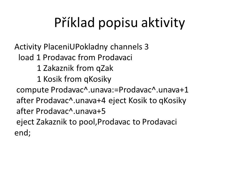 Popis fronty queue of [signal to,<aktivita,…] Frontové režimy – Fifo – Lifo – Random – Prior (čím menší hodnota, tím dříve)
