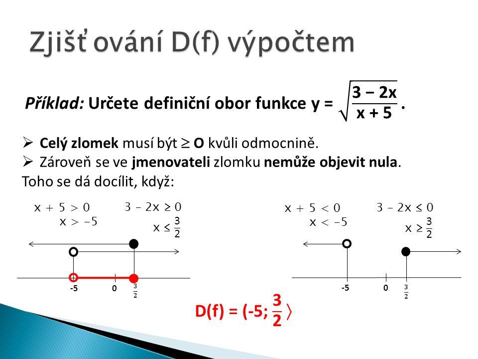  Celý zlomek musí být  O kvůli odmocnině.  Zároveň se ve jmenovateli zlomku nemůže objevit nula.