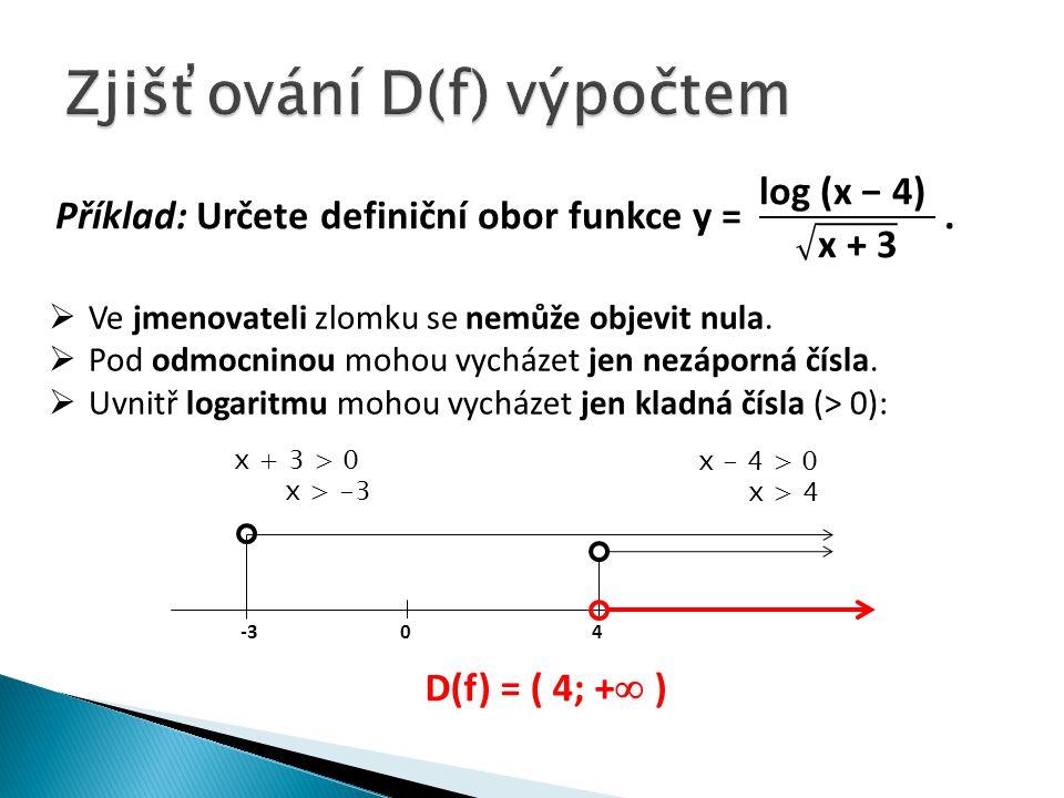  Ve jmenovateli zlomku se nemůže objevit nula.  Pod odmocninou mohou vycházet jen nezáporná čísla.  Uvnitř logaritmu mohou vycházet jen kladná čísl