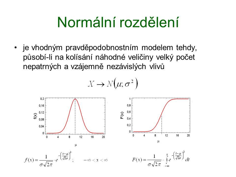 Normální rozdělení je vhodným pravděpodobnostním modelem tehdy, působí-li na kolísání náhodné veličiny velký počet nepatrných a vzájemně nezávislých vlivů μ μ