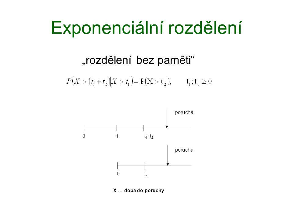 """Exponenciální rozdělení """"rozdělení bez paměti"""" 0t1t1 t 1 +t 2 0t2t2 porucha X … doba do poruchy"""