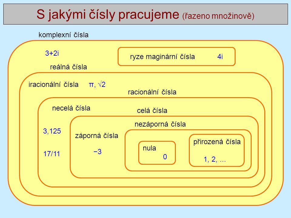 Funkce a jejich vlastnosti Pojem funkce y = f(x), reálná funkce (jedné) reálné proměnné, přiřazuje jednoznačně hodnotu y hodnotě x - definiční obor D f (množina všech x, pro které existuje obraz) - obor funkčních hodnot H f (množina všech y, které jsou obrazem nějakého x ) Vlastnosti: - rostoucí - klesající - nerostoucí - neklesající - prostá (vzájemně jednoznačné přiřazení x y, existuje inverzní funkce) … (uvedené vlastnosti mohou platit jen na nějakém intervalu) - sudá (má symetrický graf podle osy y ) - lichá (má symetrický graf podle počátku) Graf funkce Příklady funkcí (konstantní, lineární, kvadratická, lineární lomená, …)