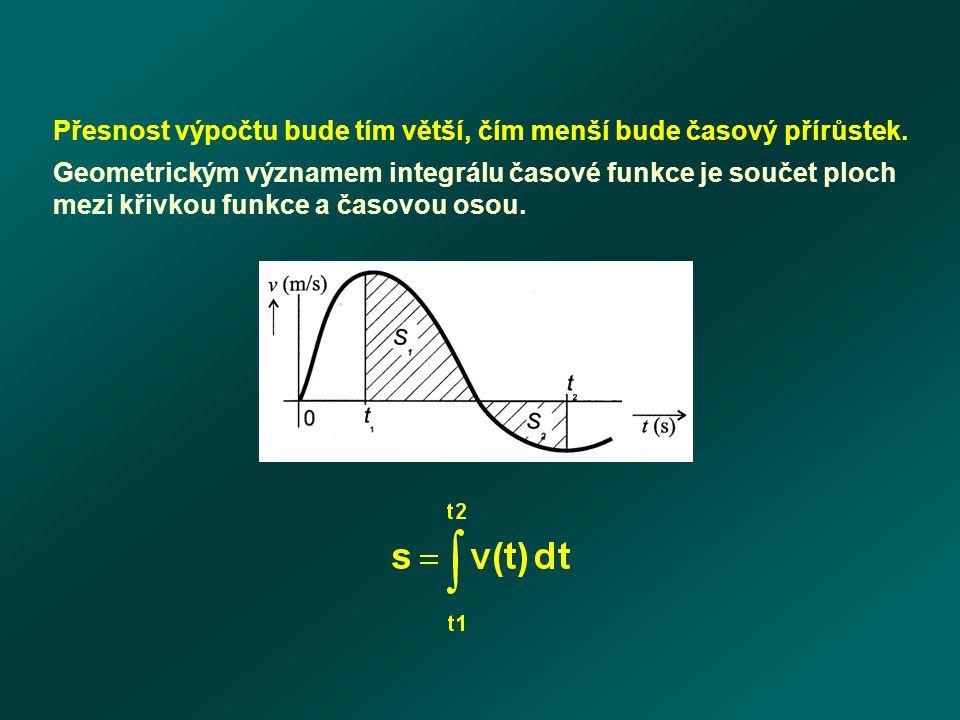 Přesnost výpočtu bude tím větší, čím menší bude časový přírůstek. Geometrickým významem integrálu časové funkce je součet ploch mezi křivkou funkce a