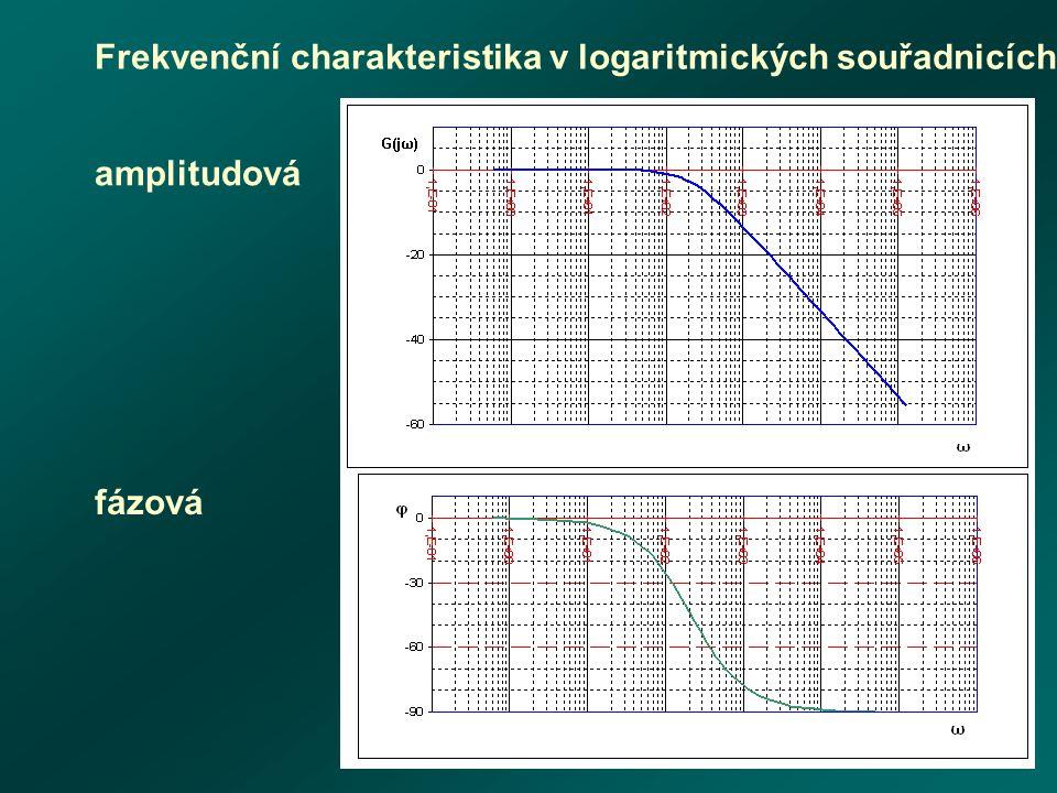 Frekvenční charakteristika v logaritmických souřadnicích fázová amplitudová
