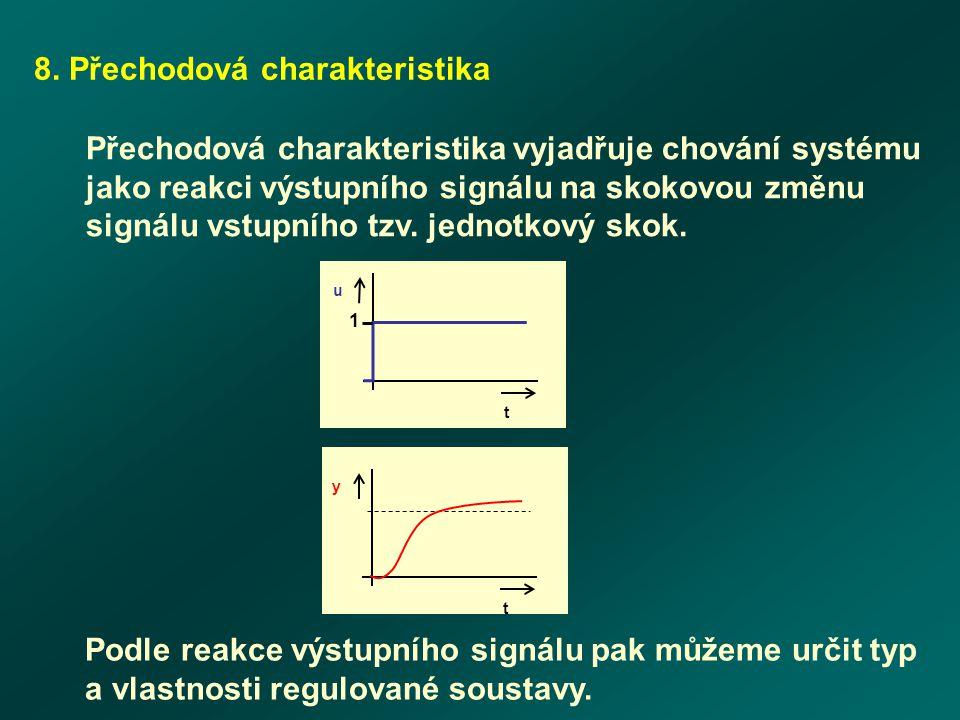 8. Přechodová charakteristika Přechodová charakteristika vyjadřuje chování systému jako reakci výstupního signálu na skokovou změnu signálu vstupního