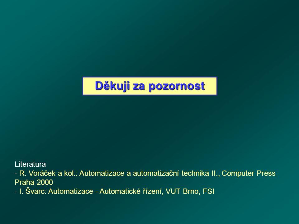 Děkuji za pozornost Literatura - R. Voráček a kol.: Automatizace a automatizační technika II., Computer Press Praha 2000 - I. Švarc: Automatizace - Au