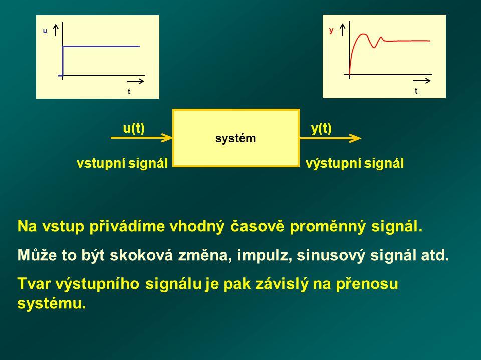 u(t)y(t) systém výstupní signál vstupní signál Na vstup přivádíme vhodný časově proměnný signál. Může to být skoková změna, impulz, sinusový signál at