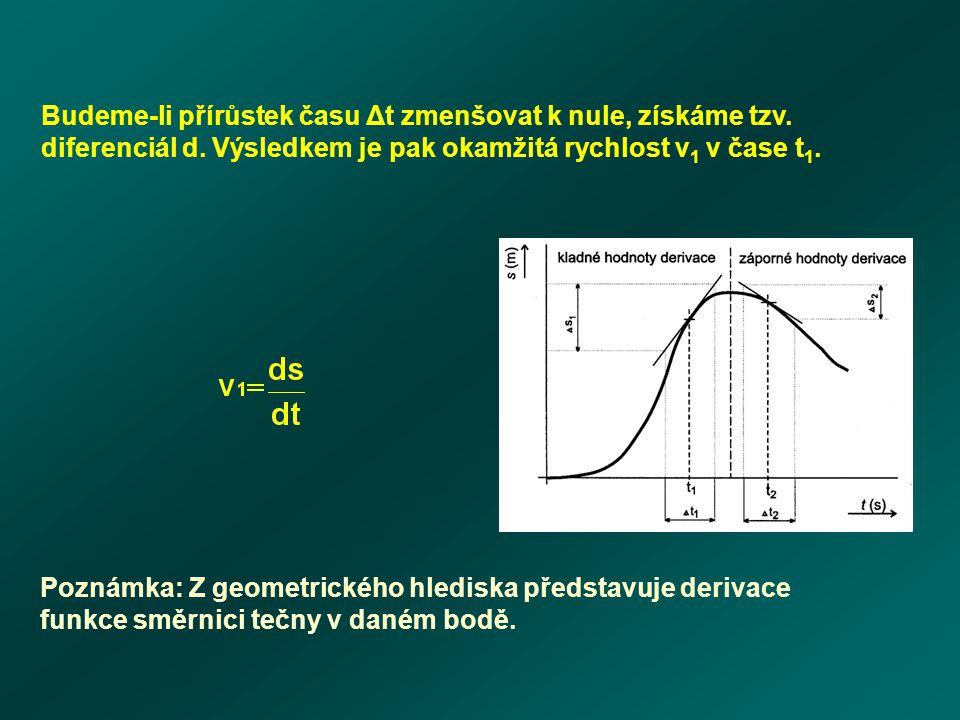 Budeme-li přírůstek času Δt zmenšovat k nule, získáme tzv. diferenciál d. Výsledkem je pak okamžitá rychlost v 1 v čase t 1. Poznámka: Z geometrického