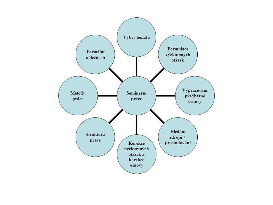 Seminární práce Výběr tématu Formulace výzkumných otázek Vypracování předběžné osnovy Hledání zdrojů + prostudování Korekce výzkumných otázek a korekc