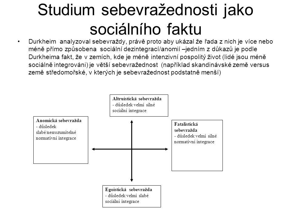 Studium sebevražednosti jako sociálního faktu Durkheim analyzoval sebevraždy, právě proto aby ukázal že řada z nich je více nebo méně přímo způsobena sociální dezintegrací/anomií –jedním z důkazů je podle Durkheima fakt, že v zemích, kde je méně intenzivní pospolitý život (lidé jsou méně sociálně integrováni) je větší sebevražednost (například skandinávské země versus země středomořské, v kterých je sebevražednost podstatně menší) Altruistická sebevražda - důsledek velmi silné sociální integrace Egoistická sebevražda - důsledek velmi slabé sociální integrace Anomická sebevražda - důsledek slabé/nesrozumitelné normativní integrace Fatalistická sebevražda - důsledek velmi silné normativní integrace