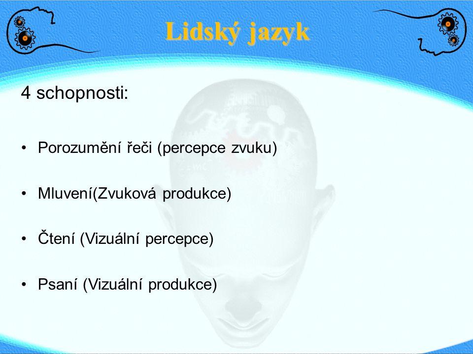 Lidský jazyk 4 schopnosti: Porozumění řeči (percepce zvuku) Mluvení(Zvuková produkce) Čtení (Vizuální percepce) Psaní (Vizuální produkce)