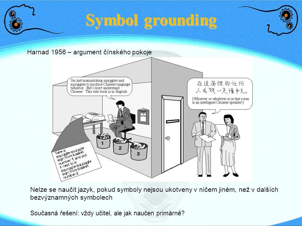 Symbol grounding Harnad 1956 – argument čínského pokoje Nelze se naučit jazyk, pokud symboly nejsou ukotveny v ničem jiném, než v dalších bezvýznamnýc